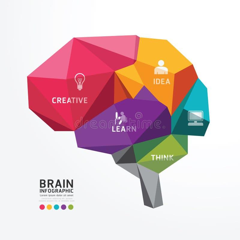 Vektor Brain Design Conceptual Polygon Style, abstrakter Vektor Kranke stock abbildung