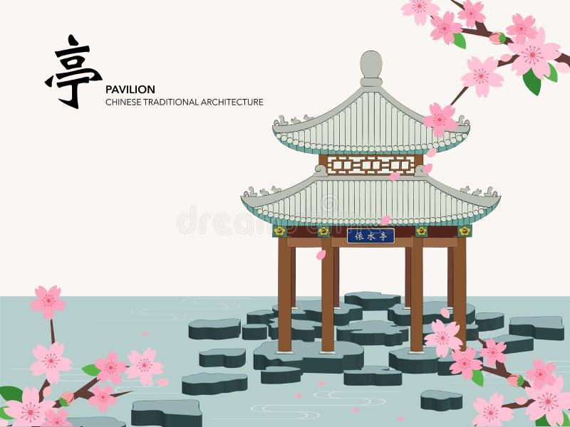 Vektor-chinesisches traditionelles Schablonen-Reihen-Architektur-Gebäude vektor abbildung