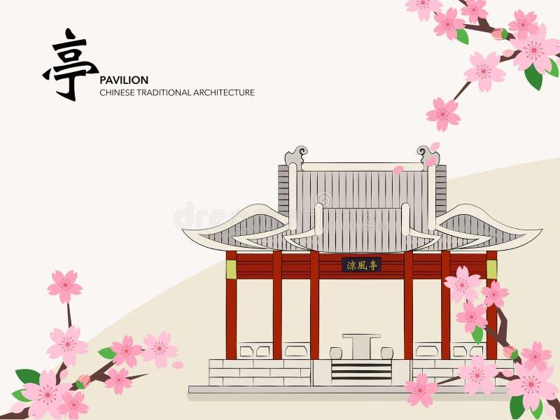 Vektor-chinesisches traditionelles Schablonen-Reihen-Architektur-Gebäude stock abbildung