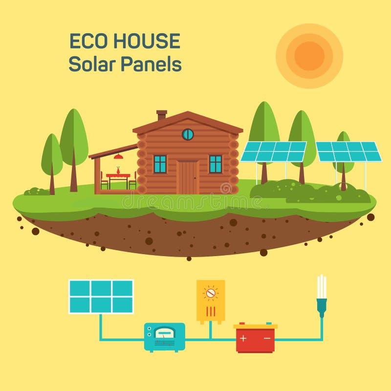 Vektor eco grünes Haus lizenzfreie abbildung