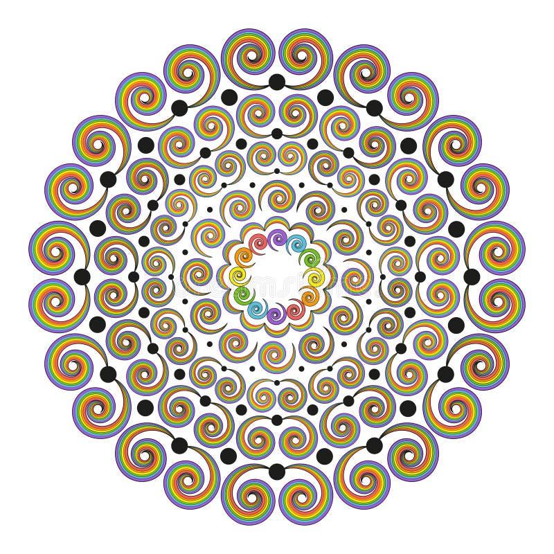Vektor färbte ringsum gelockte Spiralen der Regenbogenspektrum-Mandala - erwachsene Malbuchseite stock abbildung