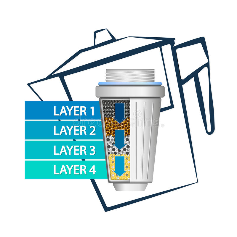 Vektor för behållare för vattenfilter royaltyfri illustrationer