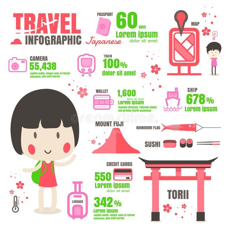 Vektor för Infographic Japan loppdesign på svart bakgrund royaltyfri illustrationer