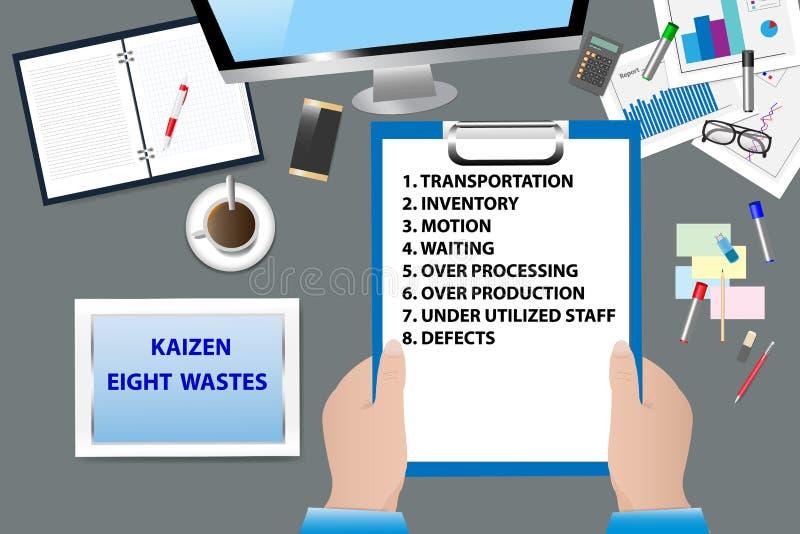 Vektor för Kaizen åtta avfallsbegrepp vektor illustrationer