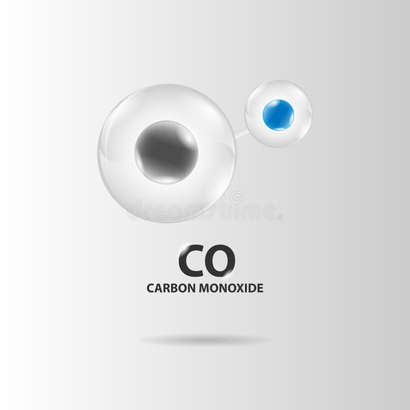 Vektor för koloxidmolekylmodell vektor illustrationer