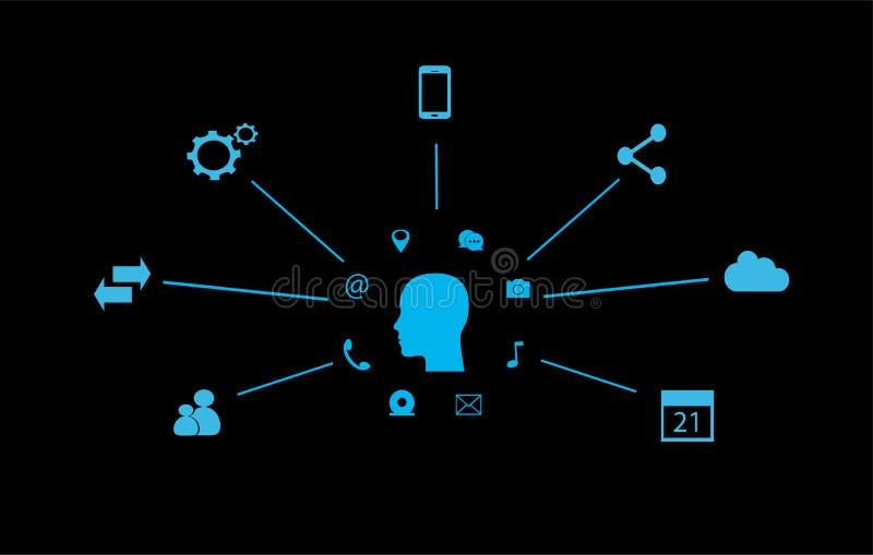 Vektor för manöverenhetsdesign UI royaltyfri illustrationer