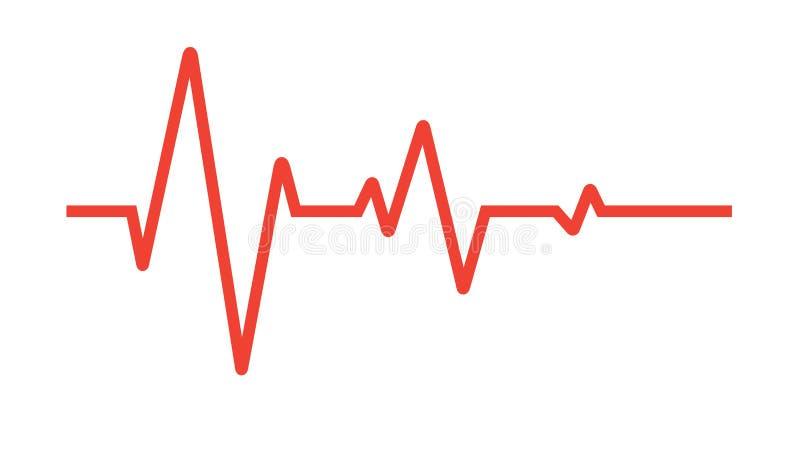 Vektor för puls för hjärtatakt vektor illustrationer
