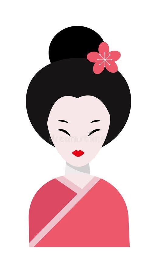 Vektor för tecken för japansk kokeshi för kvinnafolkkonst jungfru- gullig härlig asiatisk vektor illustrationer