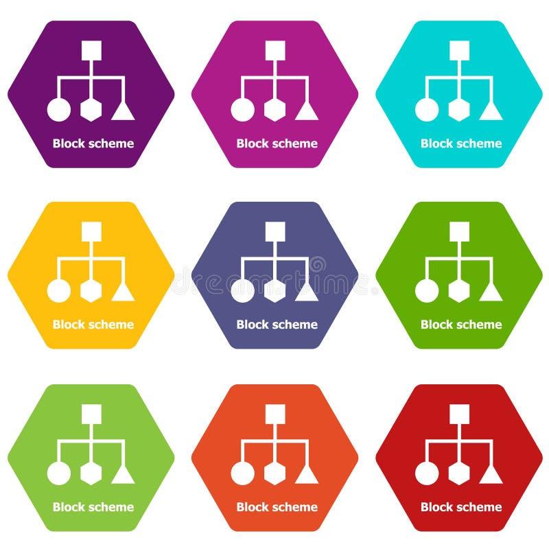 Vektor för uppsättning 9 för kvarterintrigsymboler vektor illustrationer