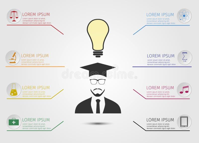 Vektor för utbildningsbegreppsstudent royaltyfri illustrationer
