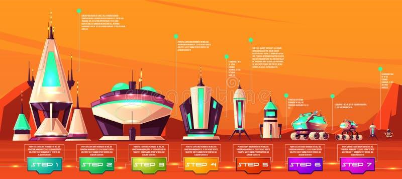 Vektor för utforskning av rymdenteknologievolution royaltyfri illustrationer