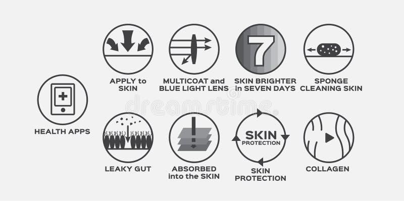 Vektor/Gesundheit der Hautikone waschen gesetzte apps multi Mantel-Blaulichtlinse sieben Tage das absorbierte Reinigungskollagen  stock abbildung