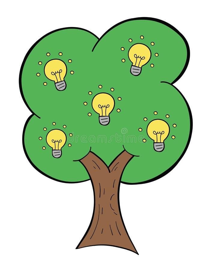Vektor hand-dragen illustration av det glödande idéträdet för ljus kula stock illustrationer