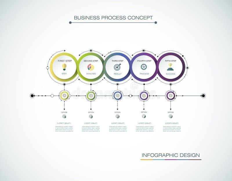 Vektor Infographic-Aufkleberdesign mit Ikonen und 5 Wahlen oder Schritte Infographics für Geschäftskonzept vektor abbildung