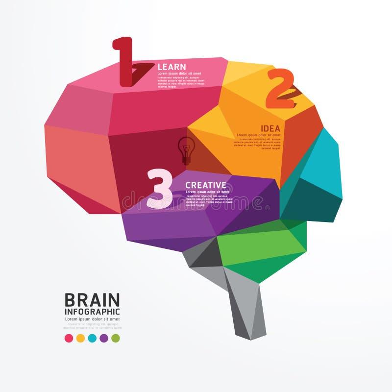 Vektor infographic Brain Design Conceptual Polygon Style royaltyfri illustrationer