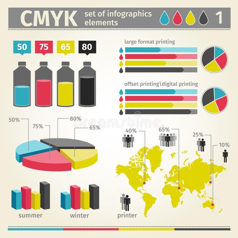 Vektor Infographic CMYK lizenzfreie abbildung