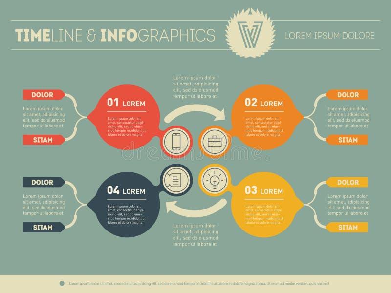 Vektor infographic vom Bildungsprozeß Netz-Schablone für Kreis vektor abbildung
