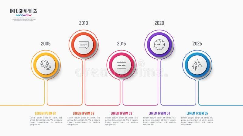 Vektor 5 kliver den infographic designen, timelinediagram royaltyfri illustrationer
