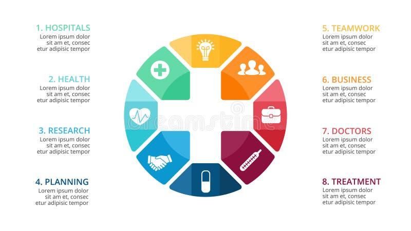 Vektor plus det infographic medicinska diagrammet, sjukvårdgraf, sjukhuspresentation, nöd- diagram Medicindoktorslogo vektor illustrationer