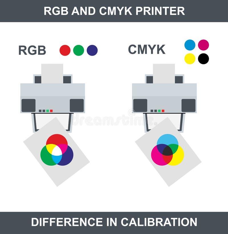 Vektor rgb och cmykskrivare vektor illustrationer