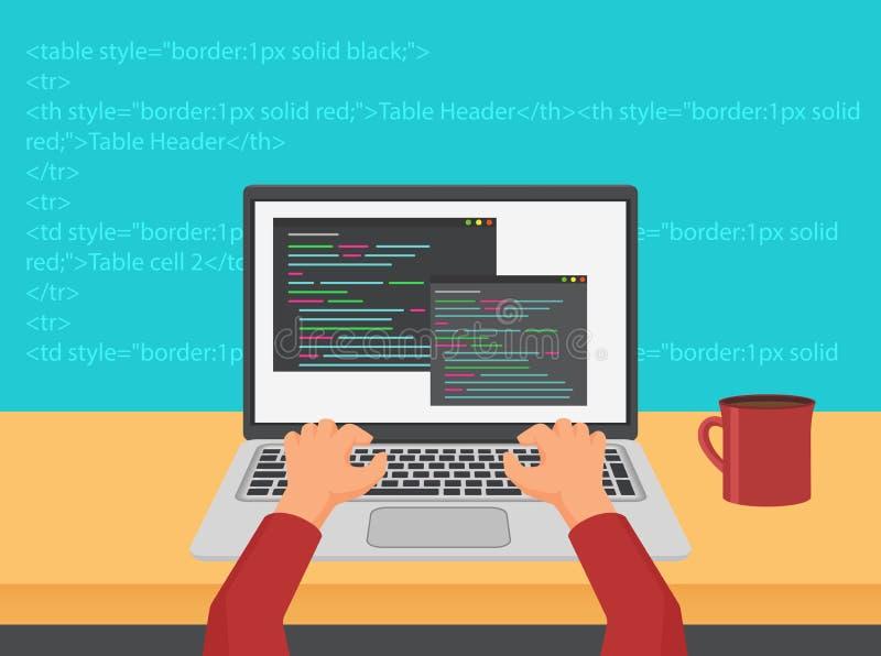 Vektor som programmerar, begrepp för kodifiera och rengöringsdukutvecklingskod royaltyfri illustrationer