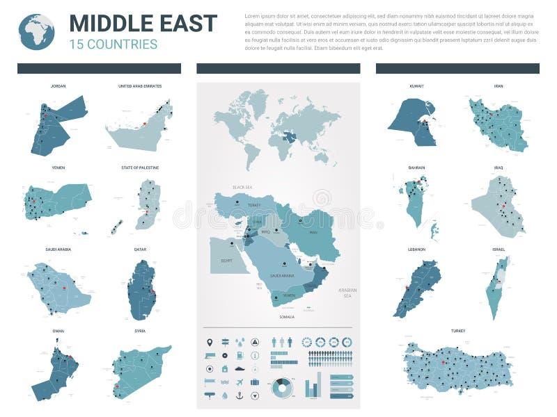 Vektor?versiktsupps?ttning Höjdpunkten specificerade 15 översikter av Mellanösten länder med administrativ uppdelning och städer  stock illustrationer