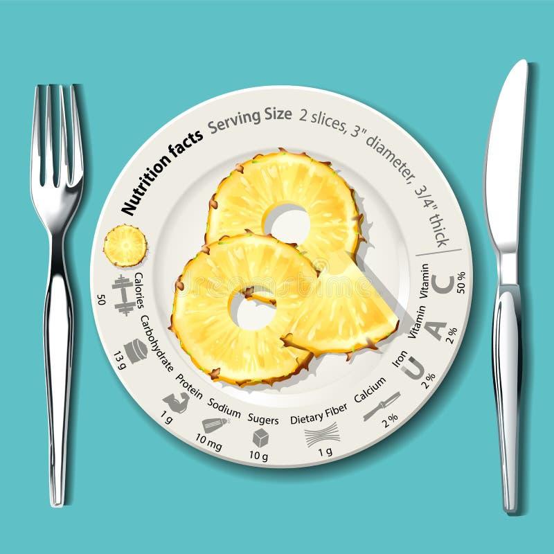 Vektor von Nahrungstatsachen in der Ananas lizenzfreie abbildung