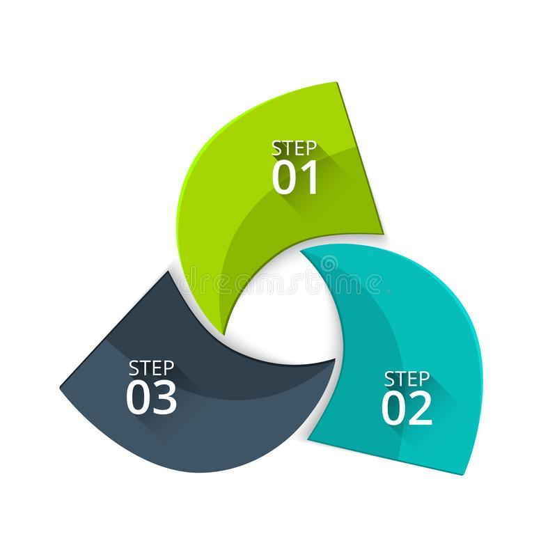 Vektor vridet diagram för den infographic affären Abstrakt beståndsdel av cirkuleringsdiagrammet med 3 moment, alternativ, delar  vektor illustrationer