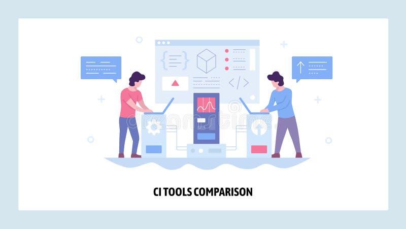 Vektor-Website-Designvorlage Entwicklung von Software für kontinuierliche Integration von CI Agile Codierungsmethode Landung vektor abbildung