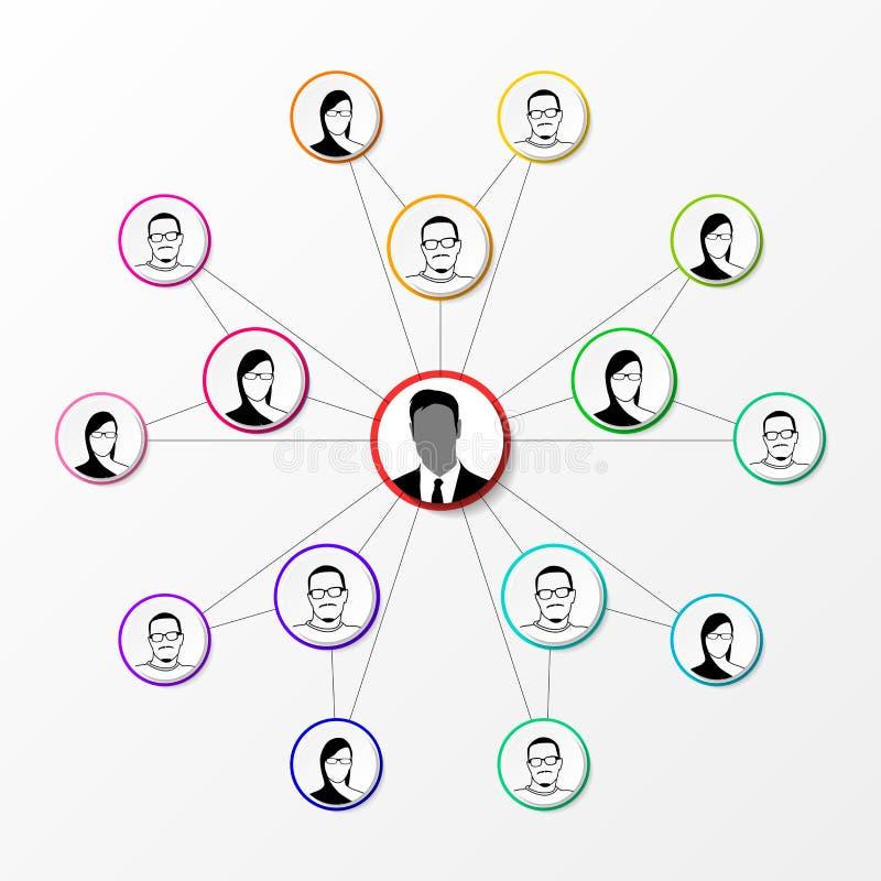 Vektorabbildung für Auslegung Sozialverbindung Gruppe von Personen lizenzfreie abbildung