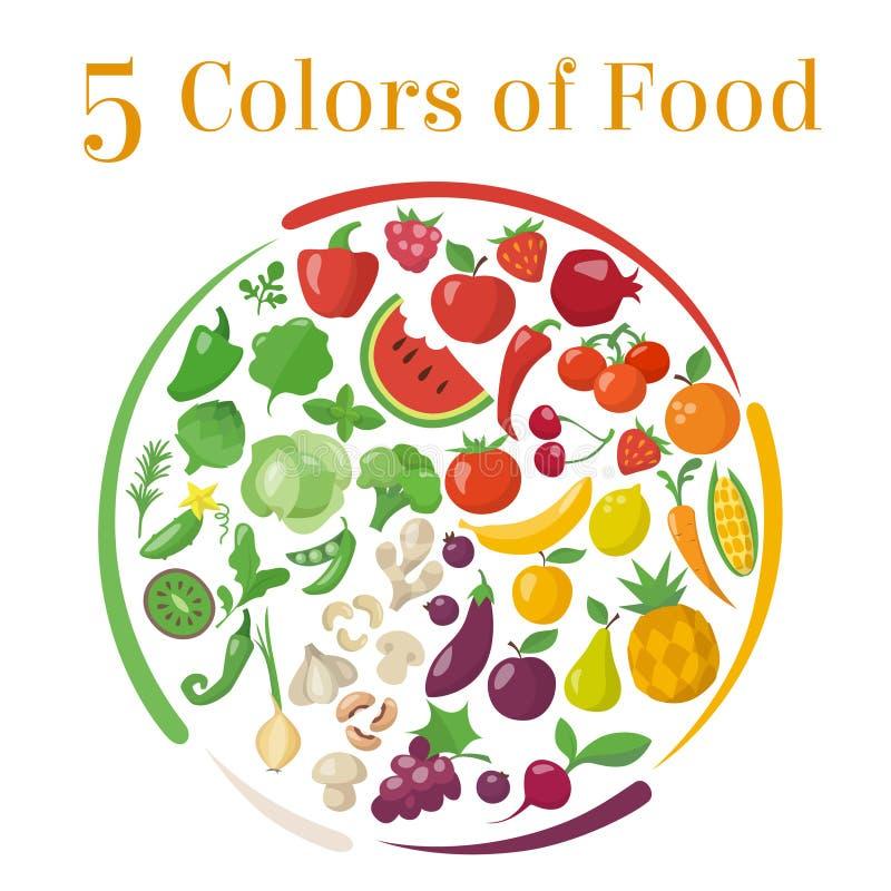 Vektoraffisch eller kort med strikt vegetarian och vegetarisk mat vektor illustrationer