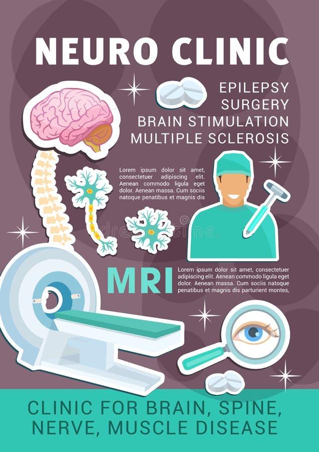 Vektoraffisch, neuro medicinklinik royaltyfri illustrationer