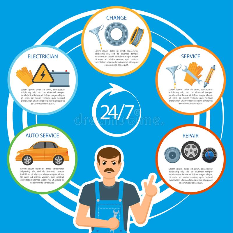 Vektorautoreparatur, Mechanikerservices infographics stock abbildung
