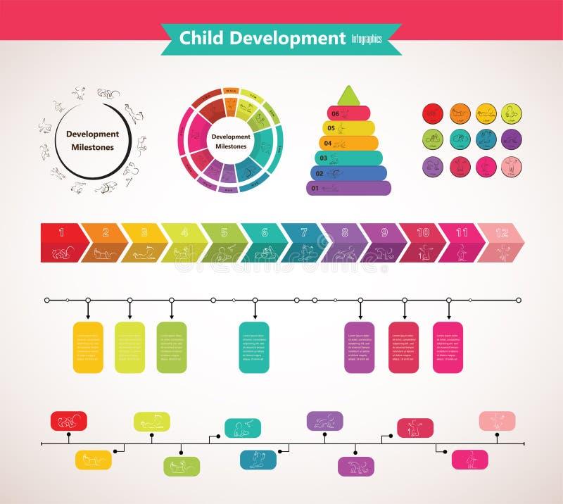 Vektorbarnpyramid för infographic Barns utveckling royaltyfri illustrationer