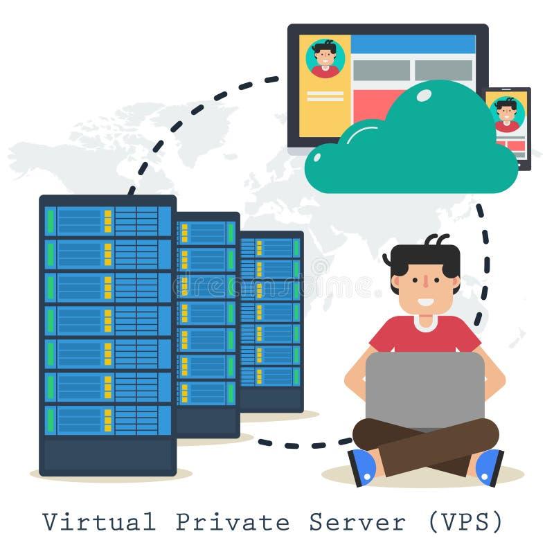 Vektorbegrepp av den faktiska privata serveren på vit stock illustrationer