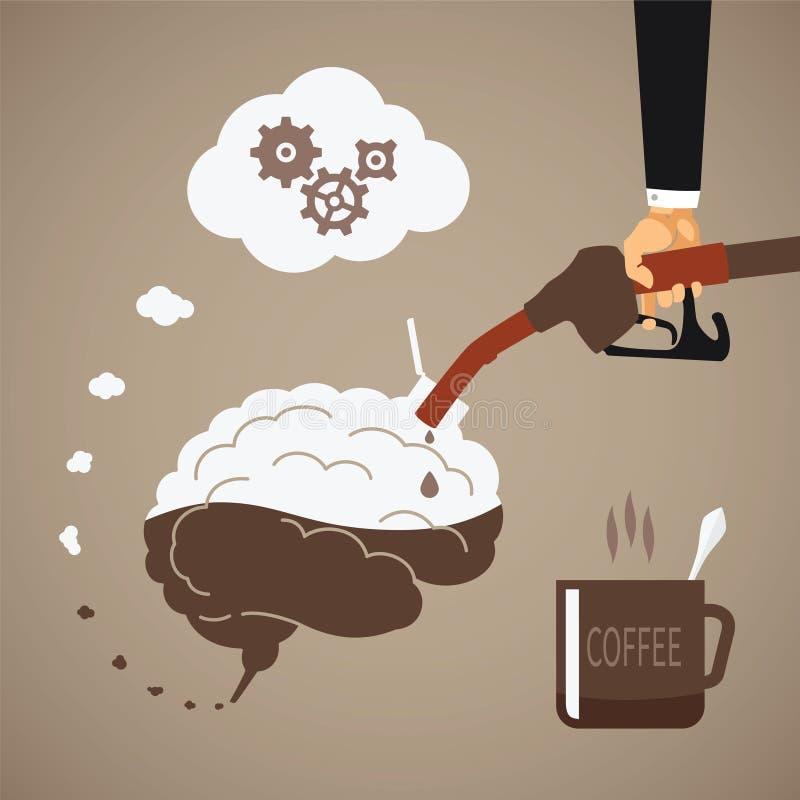 Vektorbegrepp av den kraftiga meningen med kaffe eller koffein vektor illustrationer