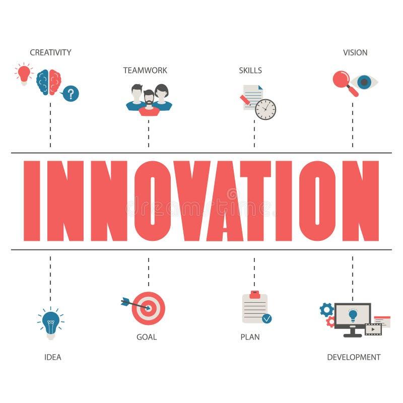 Vektorbegrepp av innovation royaltyfri illustrationer