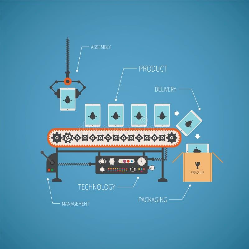 Vektorbegrepp av produktion för högt slut med nonameminnestavlaPC på transportörlinje royaltyfri illustrationer
