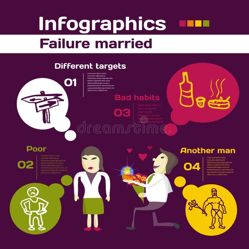 Vektorbeståndsdelar för infographic Mall för att gifta sig fel stock illustrationer