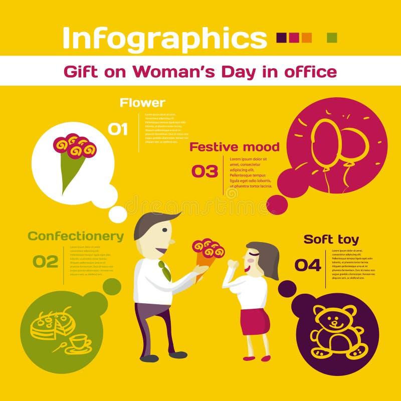 Vektorbeståndsdelar för infographic Mall för gåva på kvinna vektor illustrationer