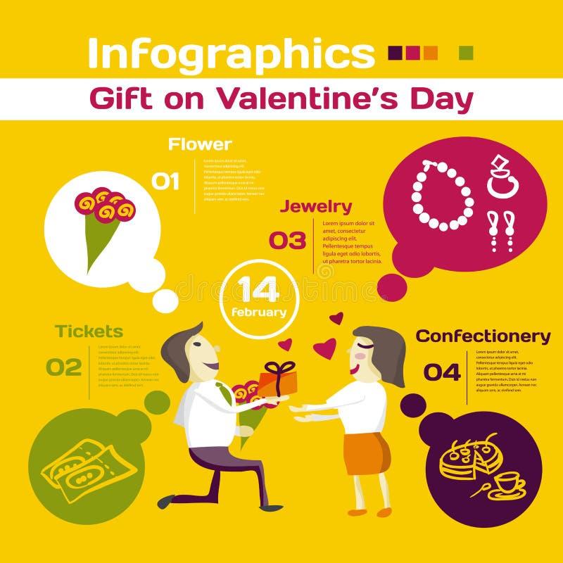 Vektorbeståndsdelar för infographic Mall för gåva på valentin royaltyfri illustrationer