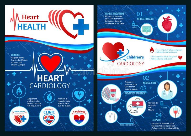 Vektorbroschyr av kardiologihjärtamedicin vektor illustrationer