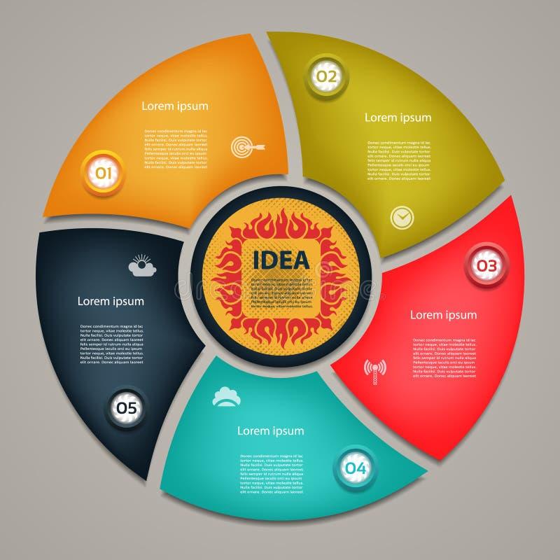 Vektorcirkelbeståndsdelar för infographic Mall för att cykla diagrammet, grafen, presentation och det runda diagrammet Affärsidé  vektor illustrationer