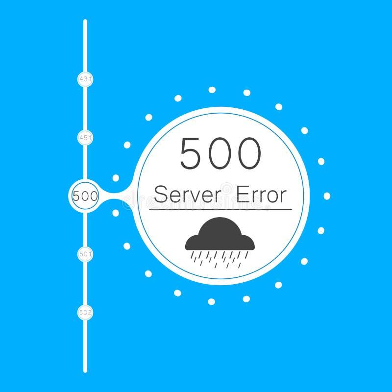 Vektorer gör sammandrag för anslutningsfelet för bakgrund 500 serveren stock illustrationer