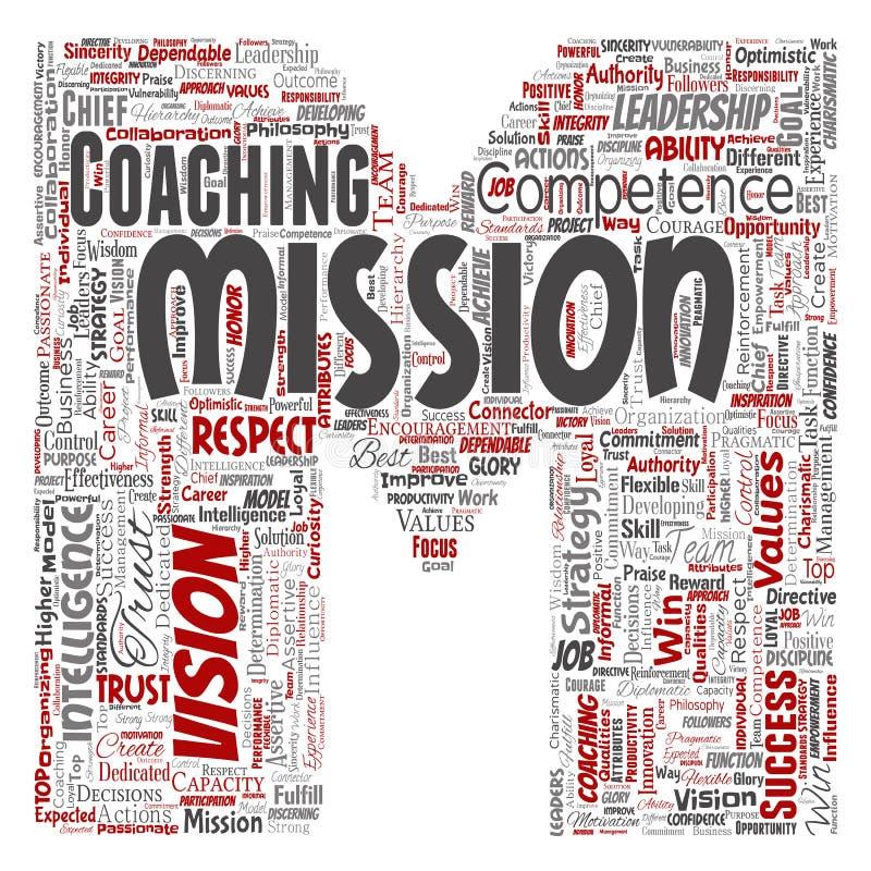 Vektorgeschäfts-Führungsstrategie, lokalisierter Hintergrund des Managementwertbuchstabeguss-Wortes Wolke Collage von Erfolg, a vektor abbildung