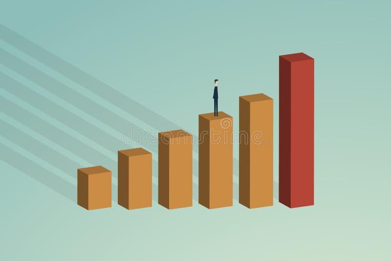 Vektorgeschäftsfinanzführungskarriere-, -entwicklungs-, -herausforderungs- und -gelegenheitskonzept Symbolführung, Strategie, Auf lizenzfreie abbildung