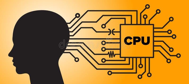 Vektorhjärna som har kontakt med datorCPU royaltyfri illustrationer