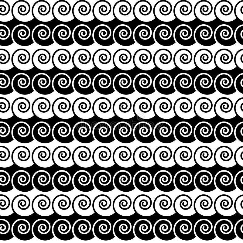Vektorillustration av den svartvita vågmodellen stock illustrationer