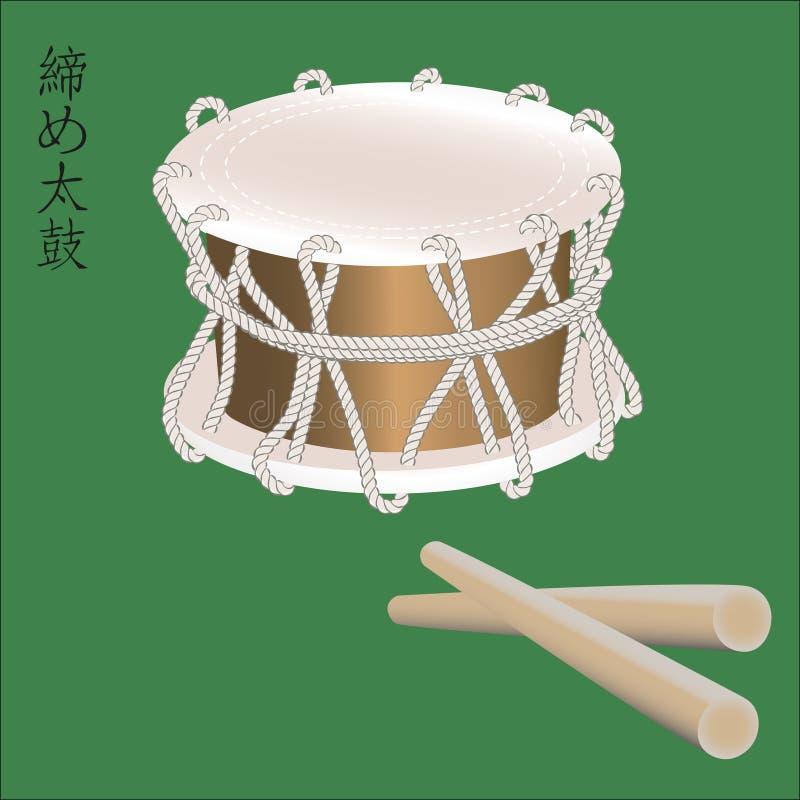 Vektorillustration av den traditionella asiatiska ett slagverksinstrument Taiko eller den Shime Daiko valsen Japan kines, korean royaltyfri illustrationer