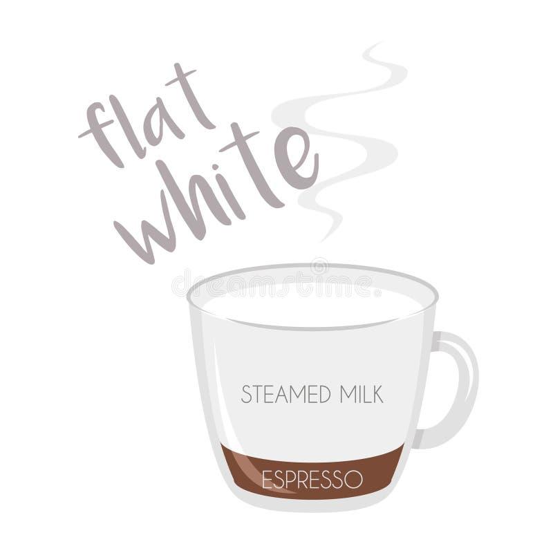 Vektorillustration av en plan symbol för kopp för vitt kaffe med dess förberedelse och proportioner stock illustrationer